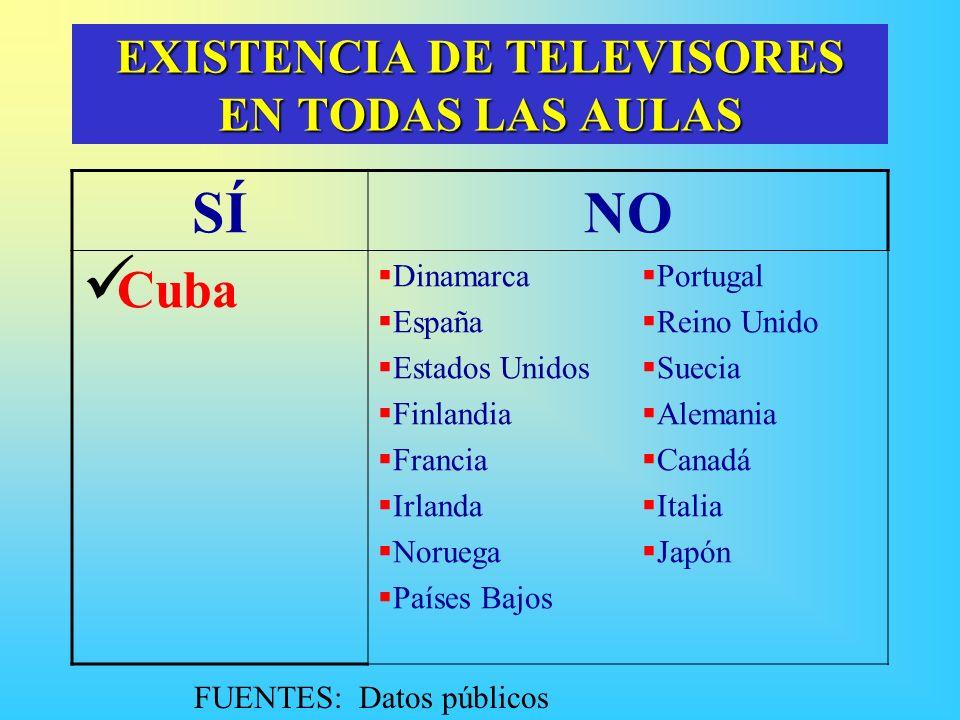 EXISTENCIA DE TELEVISORES EN TODAS LAS AULAS