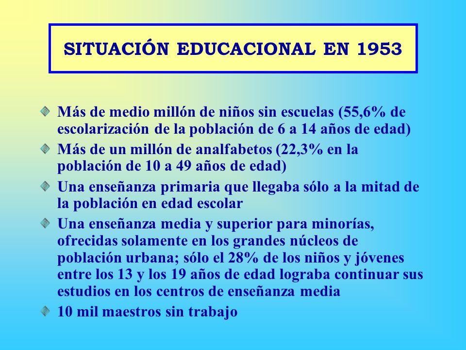 SITUACIÓN EDUCACIONAL EN 1953