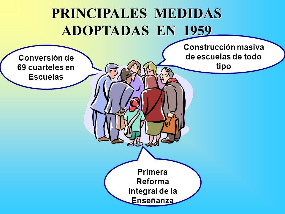 PRINCIPALES MEDIDAS ADOPTADAS EN 1959