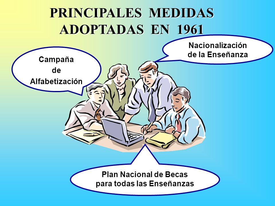 PRINCIPALES MEDIDAS ADOPTADAS EN 1961