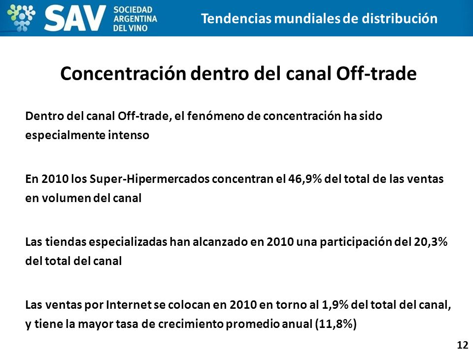 Concentración dentro del canal Off-trade