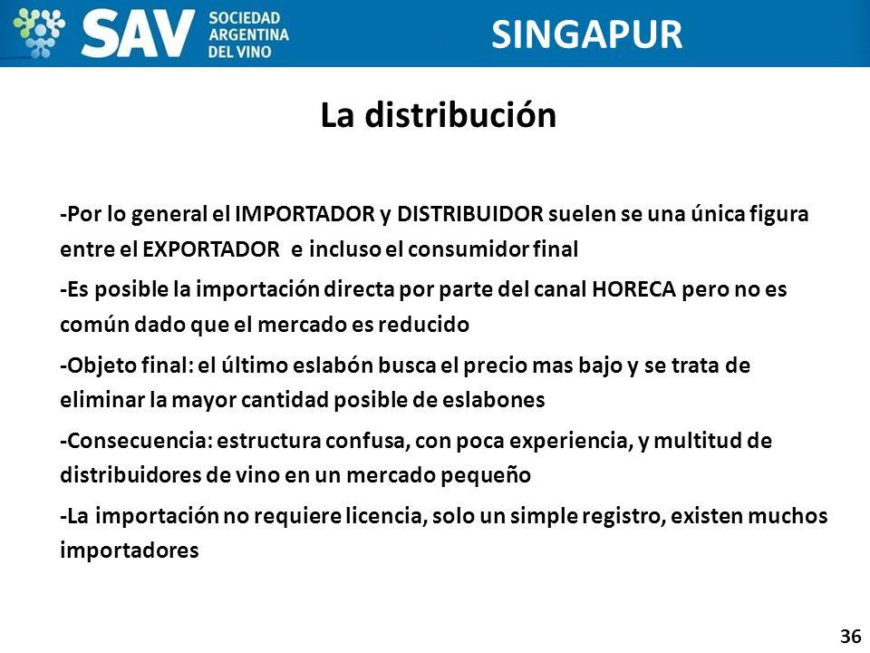 SINGAPUR La distribución