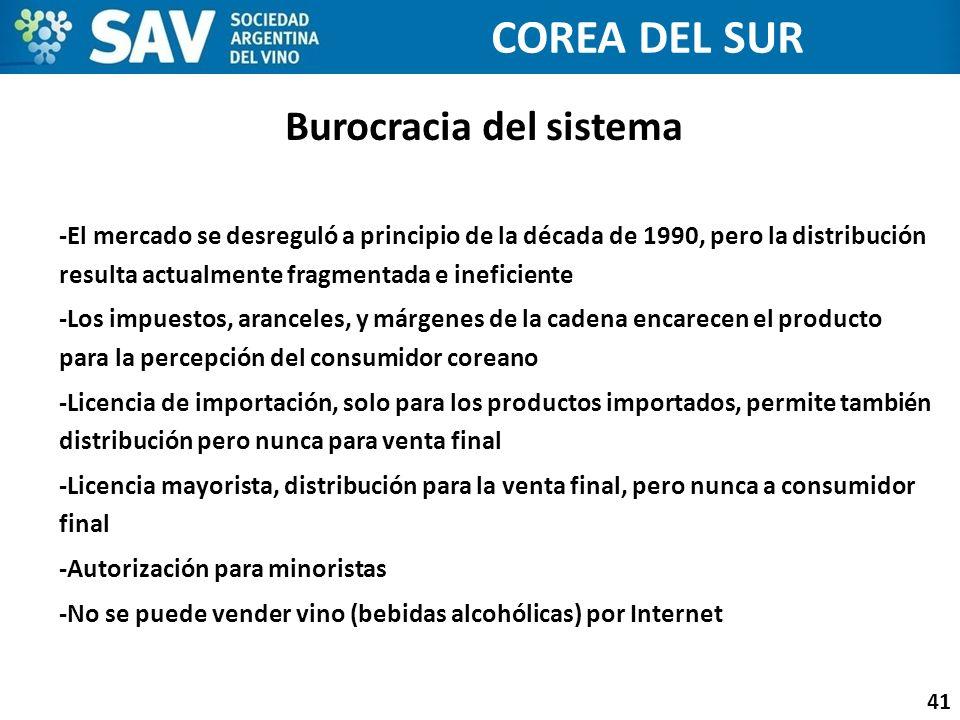 Burocracia del sistema
