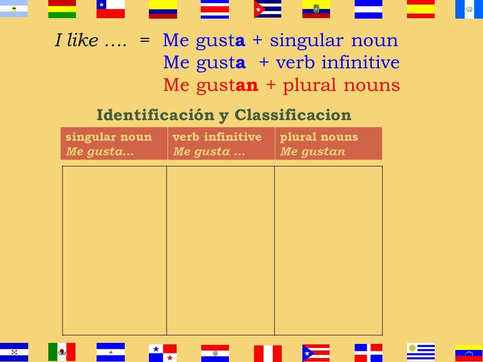 Identificación y Classificacion