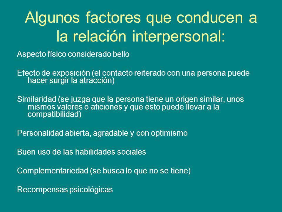 Algunos factores que conducen a la relación interpersonal: