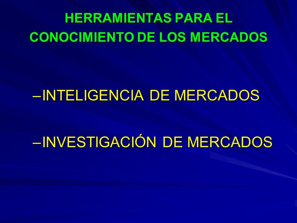 HERRAMIENTAS PARA EL CONOCIMIENTO DE LOS MERCADOS