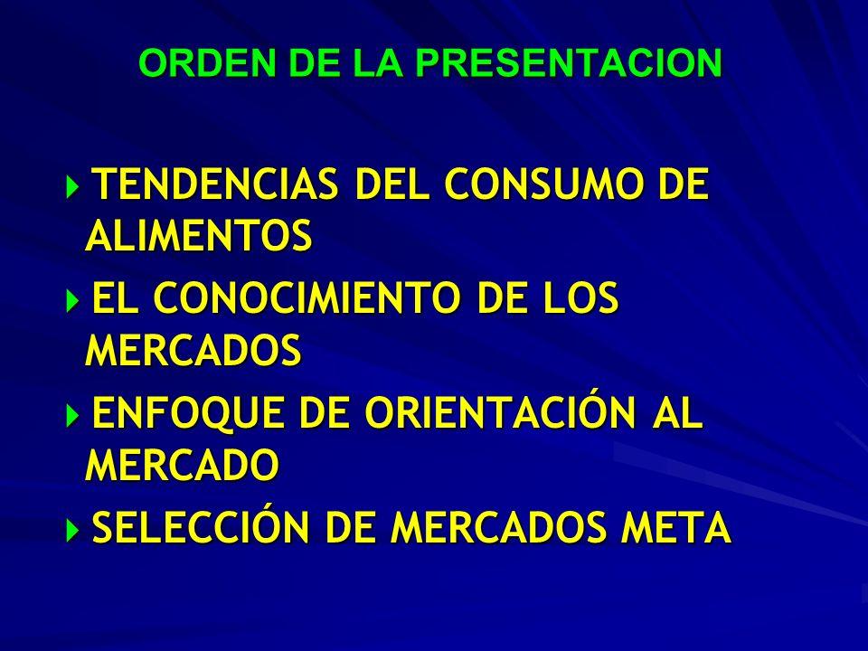 ORDEN DE LA PRESENTACION