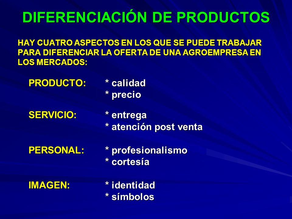 DIFERENCIACIÓN DE PRODUCTOS