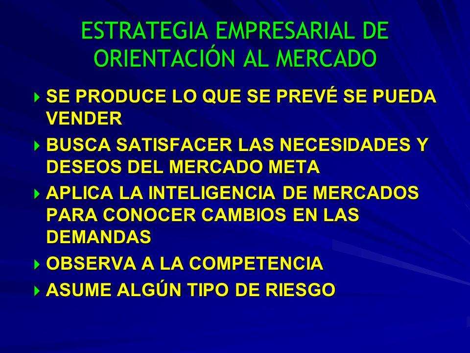 ESTRATEGIA EMPRESARIAL DE ORIENTACIÓN AL MERCADO