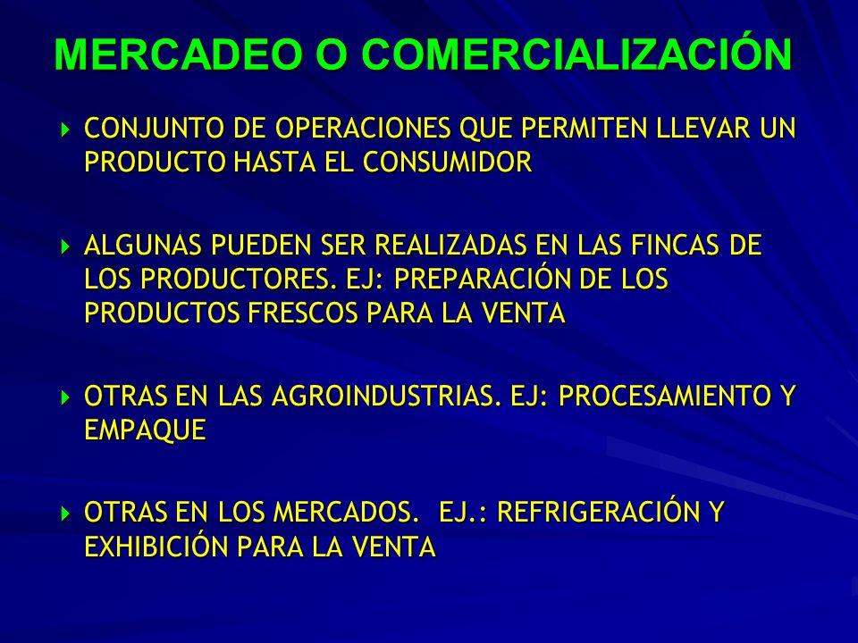 MERCADEO O COMERCIALIZACIÓN