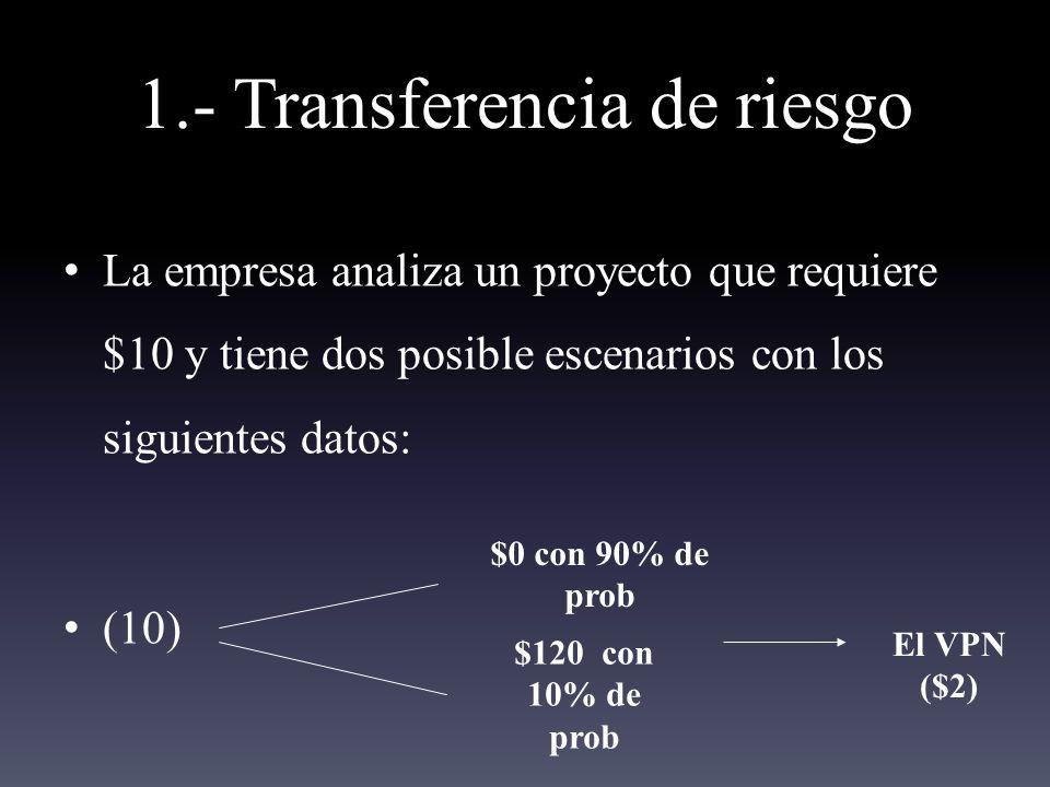 1.- Transferencia de riesgo