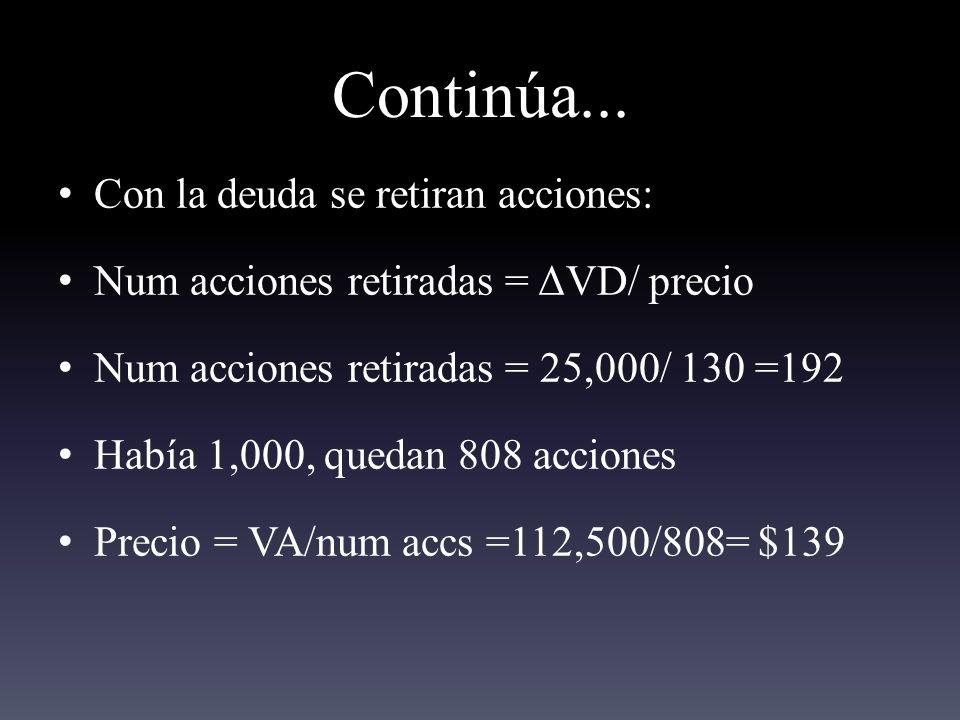 Continúa... Con la deuda se retiran acciones: