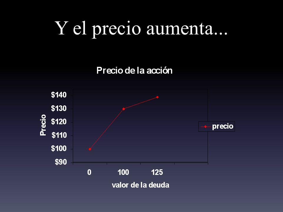 Y el precio aumenta...