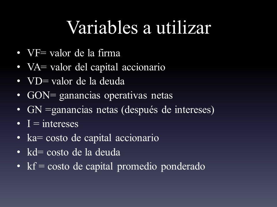 Variables a utilizar VF= valor de la firma