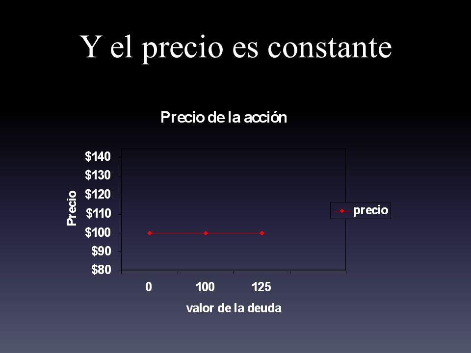 Y el precio es constante