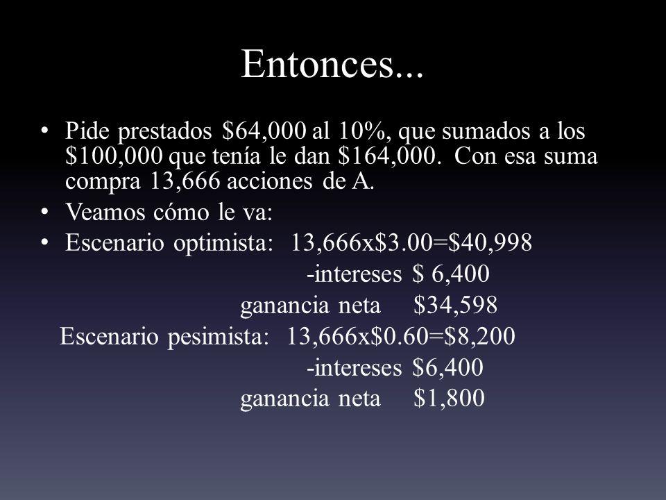 Entonces... Pide prestados $64,000 al 10%, que sumados a los $100,000 que tenía le dan $164,000. Con esa suma compra 13,666 acciones de A.