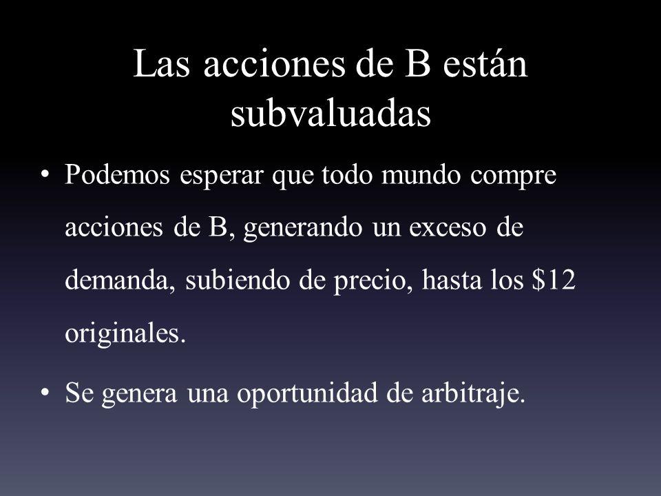 Las acciones de B están subvaluadas