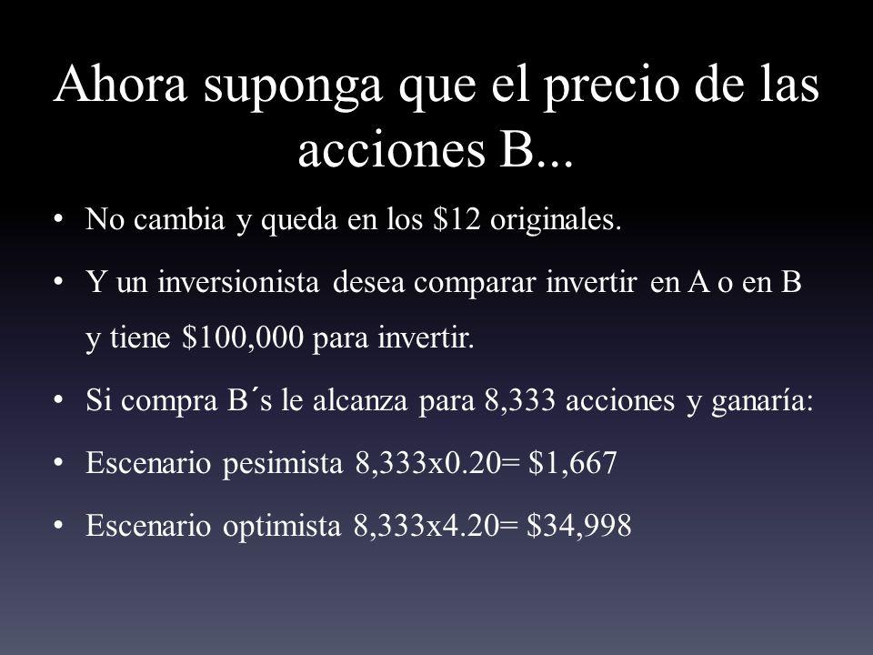 Ahora suponga que el precio de las acciones B...