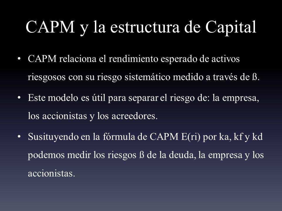 CAPM y la estructura de Capital