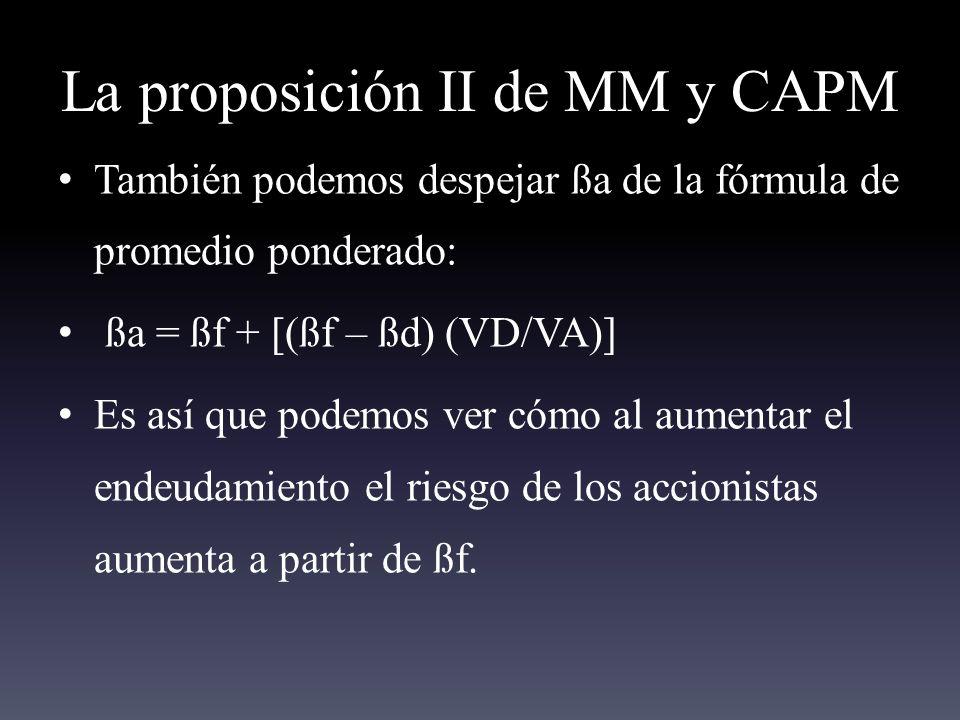La proposición II de MM y CAPM