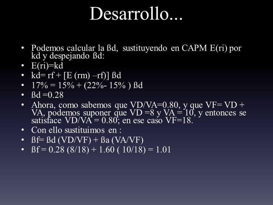 Desarrollo... Podemos calcular la ßd, sustituyendo en CAPM E(ri) por kd y despejando ßd: E(ri)=kd.