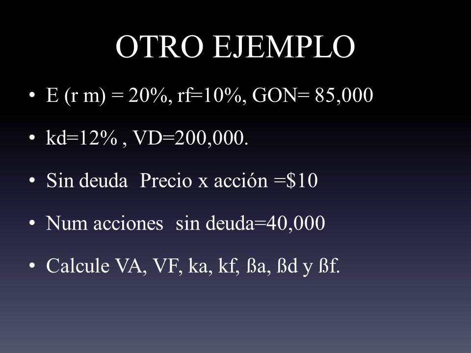 OTRO EJEMPLO E (r m) = 20%, rf=10%, GON= 85,000 kd=12% , VD=200,000.