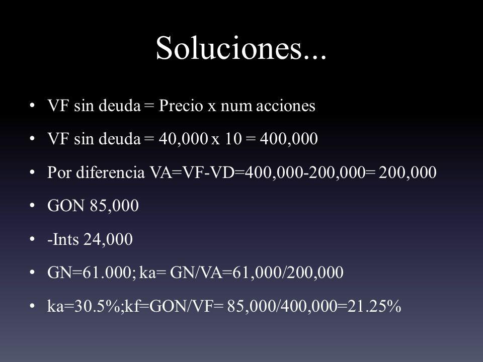 Soluciones... VF sin deuda = Precio x num acciones