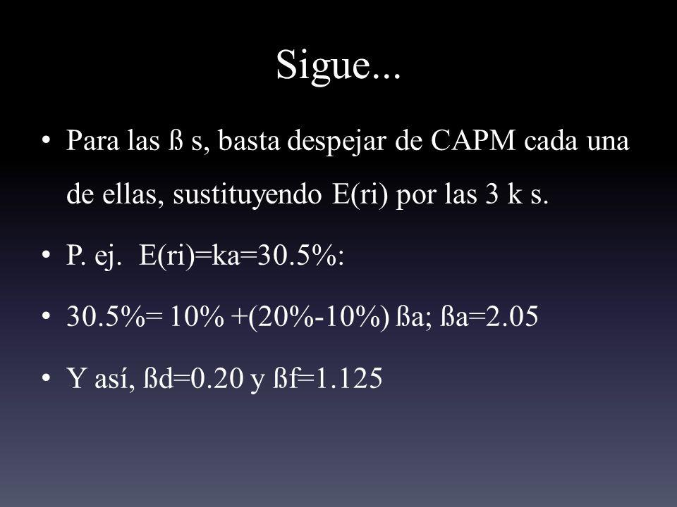 Sigue... Para las ß s, basta despejar de CAPM cada una de ellas, sustituyendo E(ri) por las 3 k s. P. ej. E(ri)=ka=30.5%:
