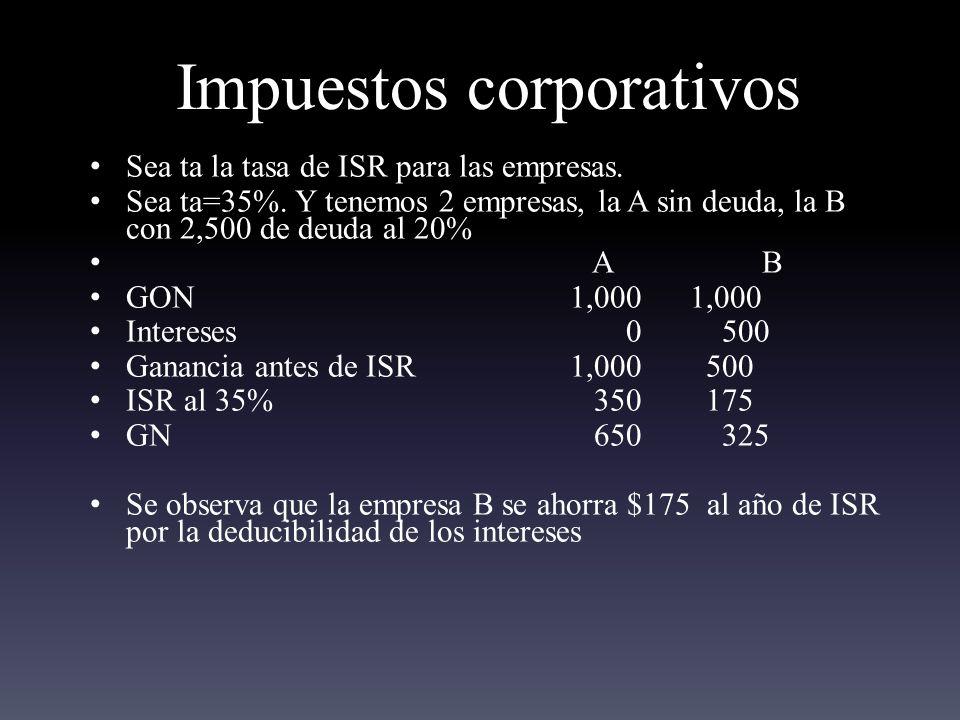 Impuestos corporativos