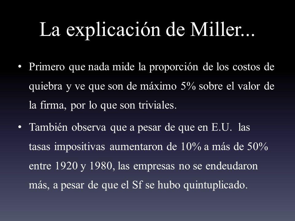 La explicación de Miller...