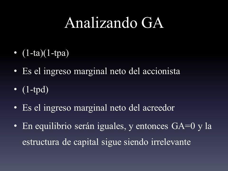 Analizando GA (1-ta)(1-tpa) Es el ingreso marginal neto del accionista