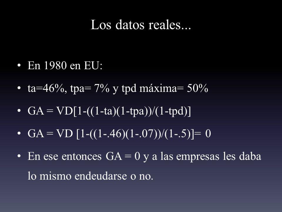 Los datos reales... En 1980 en EU: ta=46%, tpa= 7% y tpd máxima= 50%