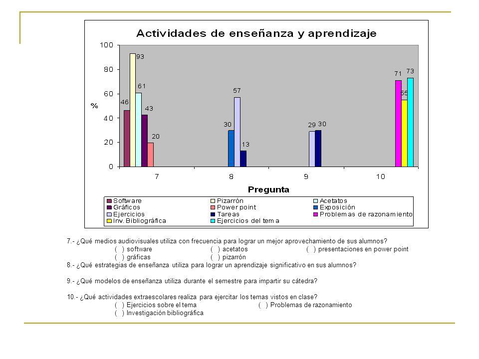 7.- ¿Qué medios audiovisuales utiliza con frecuencia para lograr un mejor aprovechamiento de sus alumnos