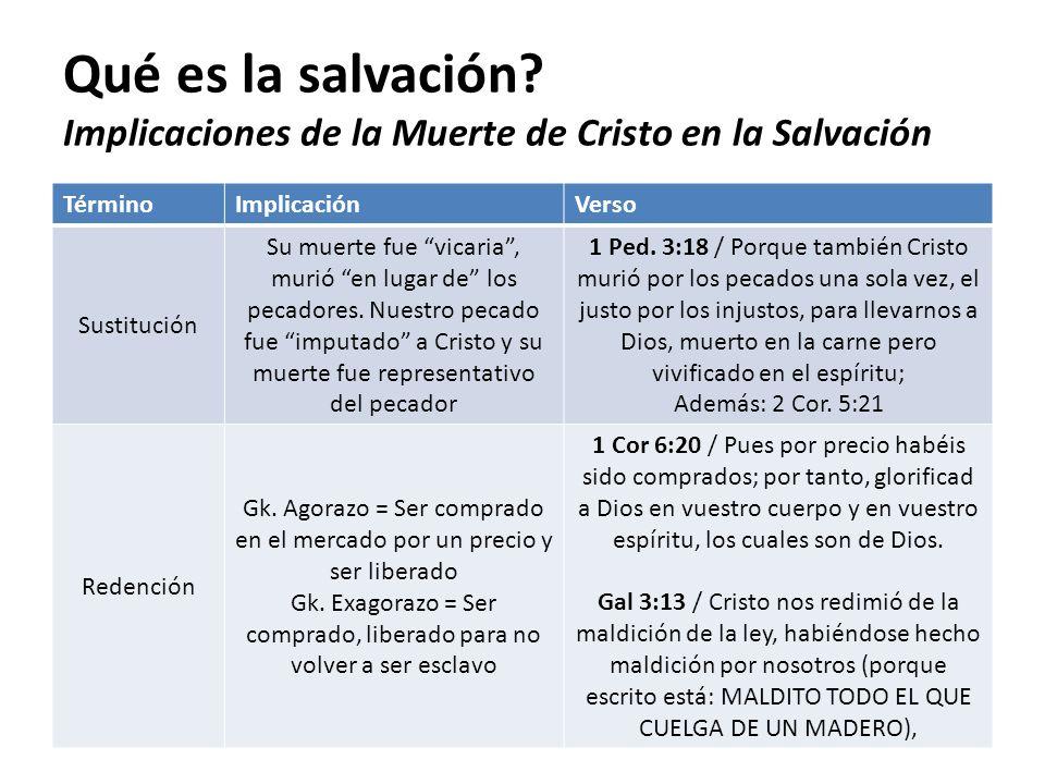Qué es la salvación Implicaciones de la Muerte de Cristo en la Salvación