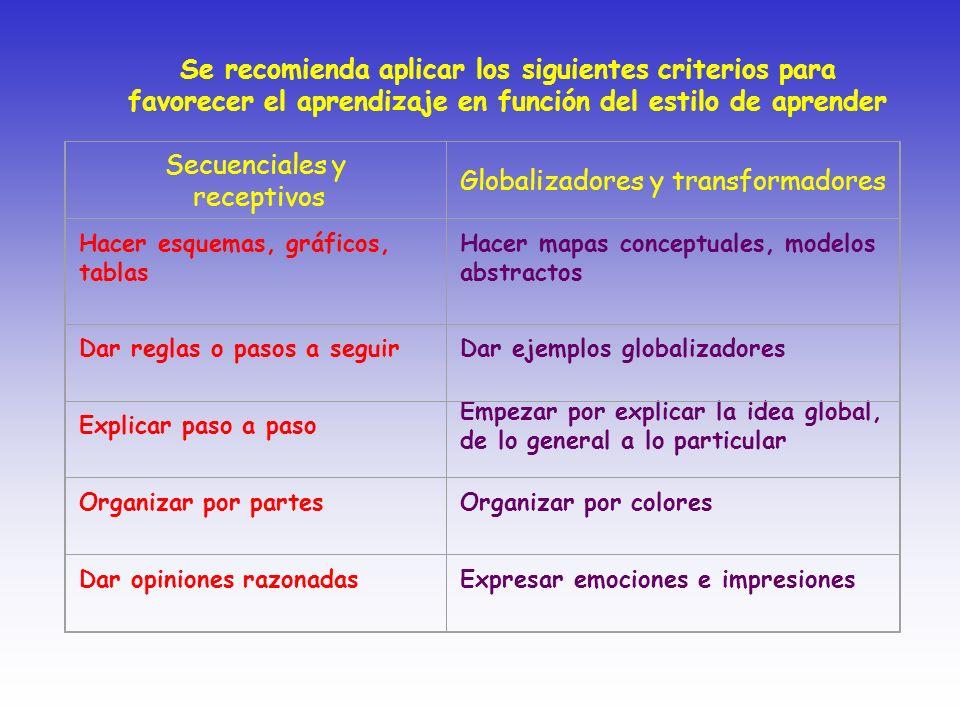 Globalizadores y transformadores