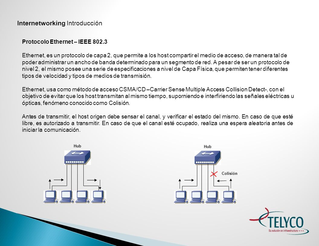 Internetworking Introducción