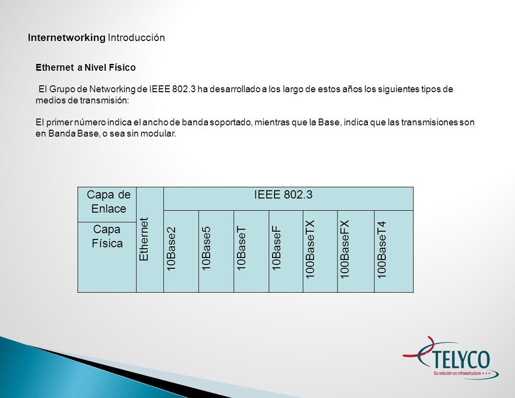 Capa de Enlace Ethernet IEEE 802.3 10Base2 10Base5 10BaseT 10BaseF