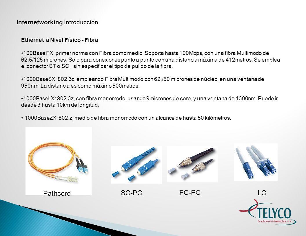 Pathcord SC-PC FC-PC LC Internetworking Introducción
