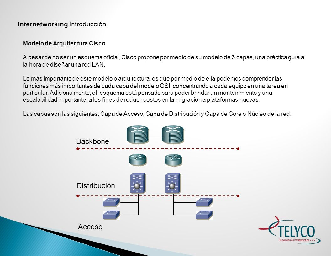 Backbone Distribución Acceso Internetworking Introducción