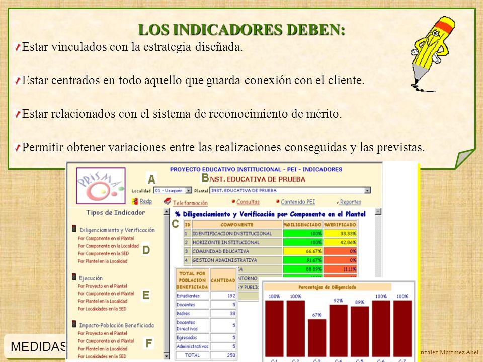LOS INDICADORES DEBEN: