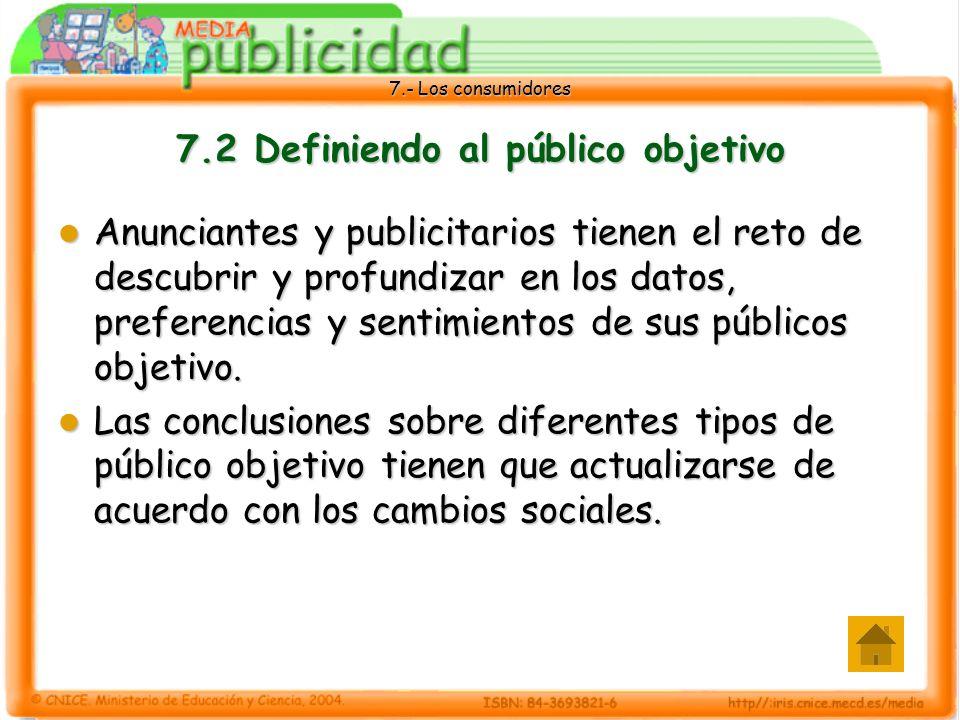 7.2 Definiendo al público objetivo