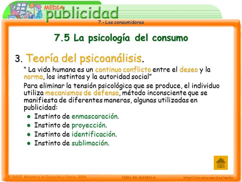 7.5 La psicología del consumo
