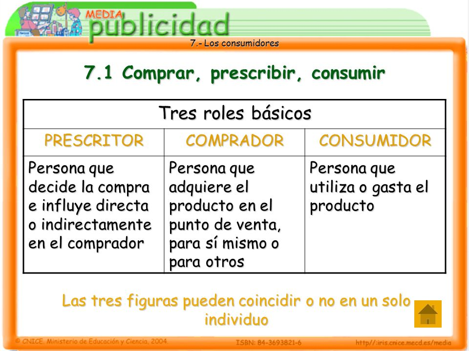 7.1 Comprar, prescribir, consumir