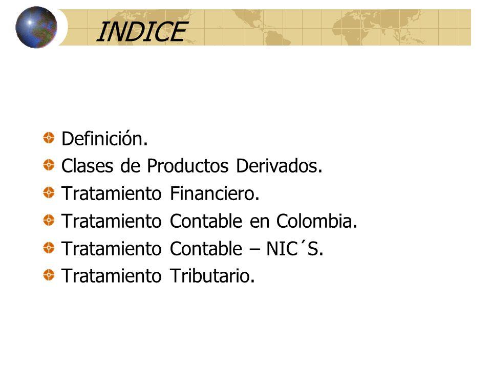 INDICE Definición. Clases de Productos Derivados.