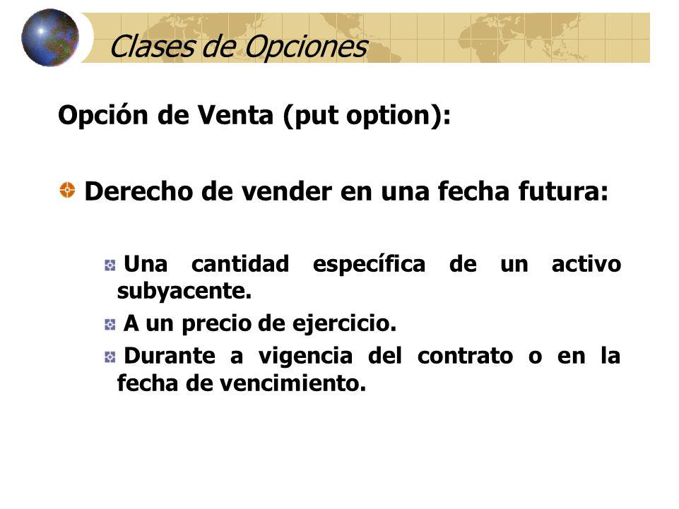 Clases de Opciones Opción de Venta (put option):