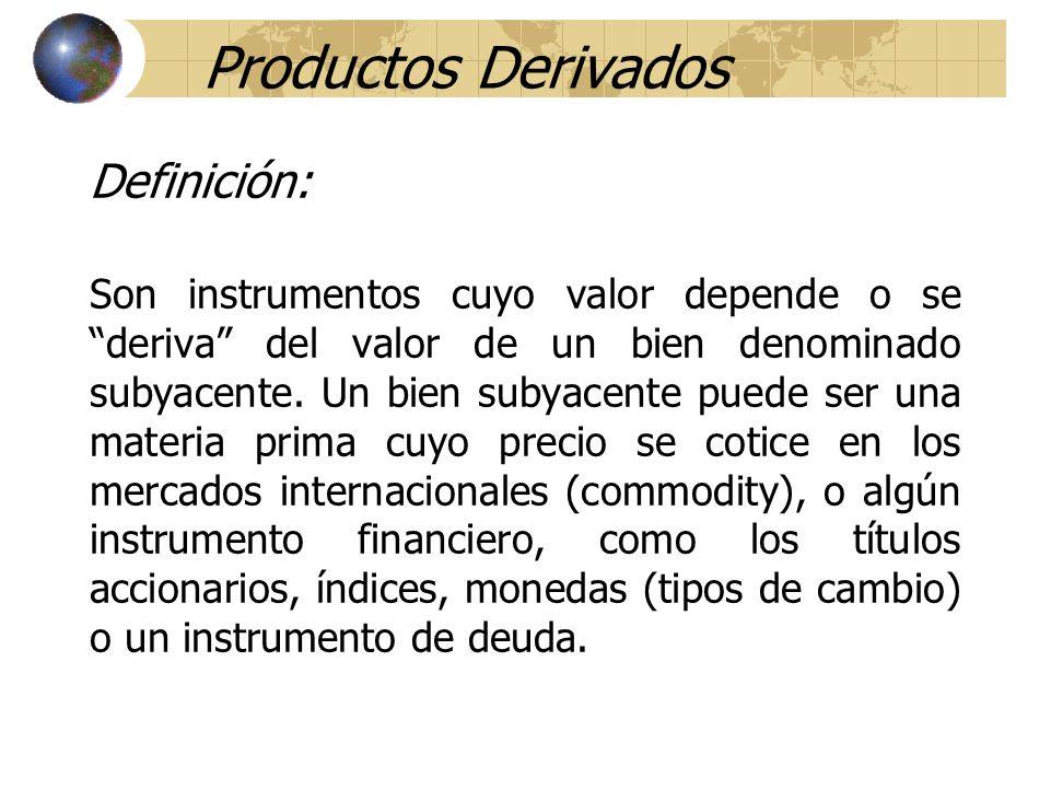 Productos Derivados Definición: