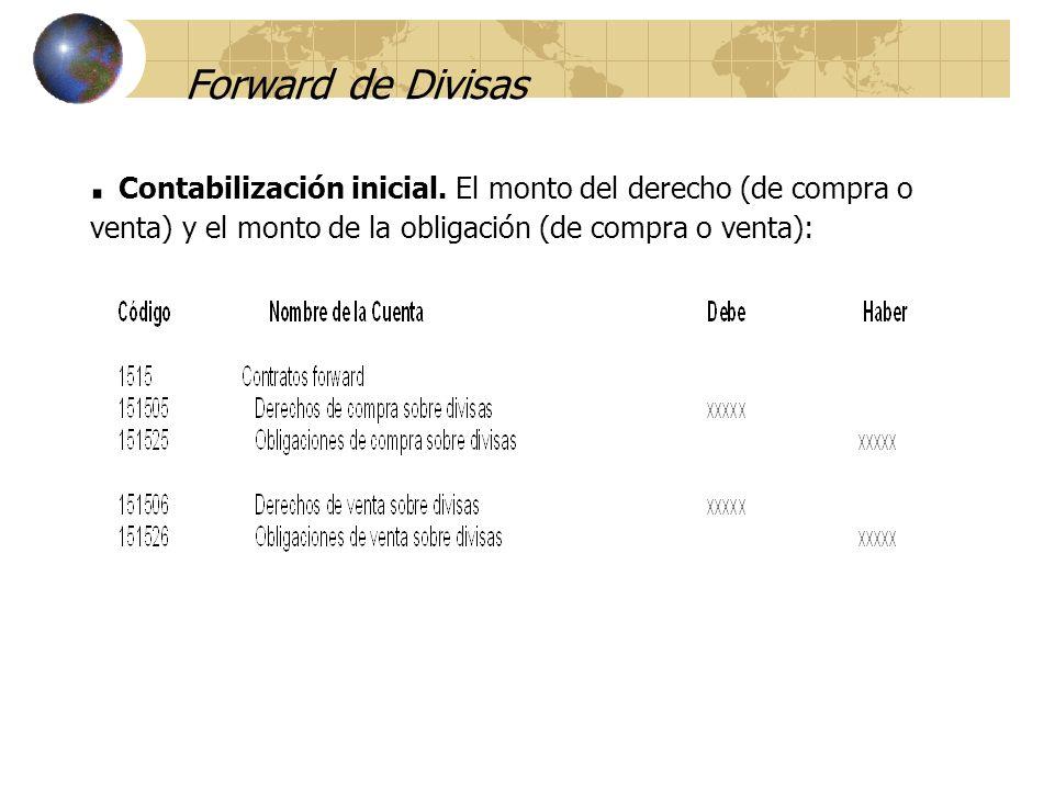 Forward de Divisas . Contabilización inicial.