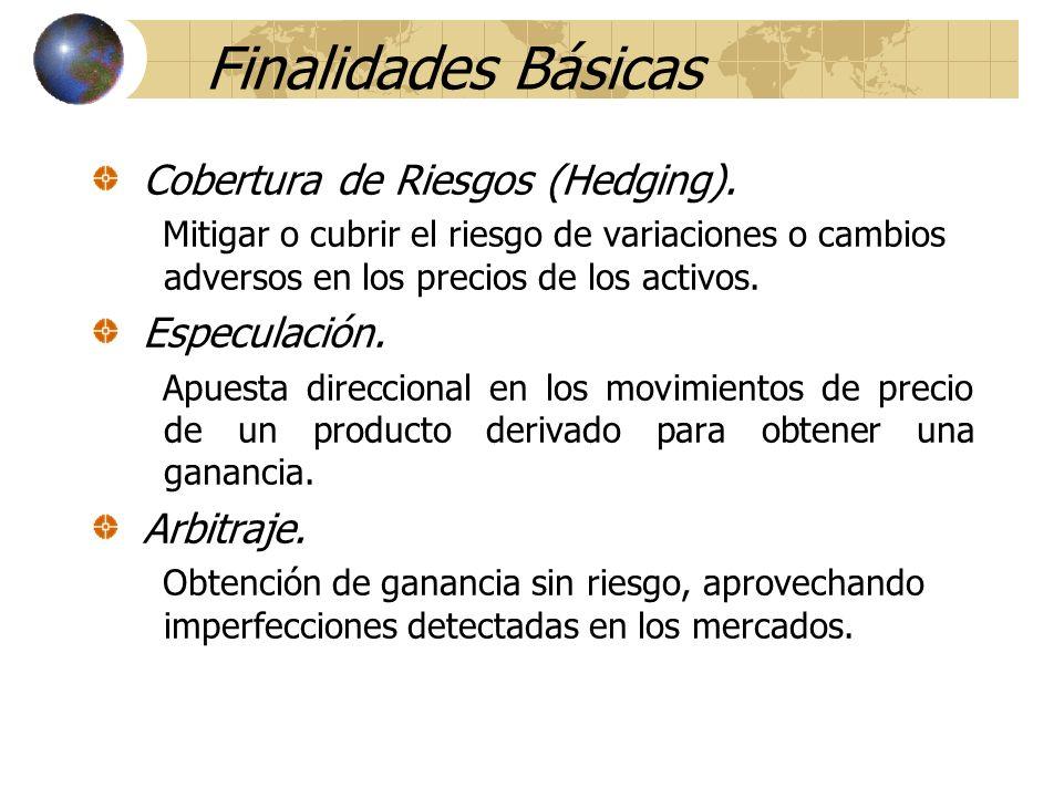 Finalidades Básicas Cobertura de Riesgos (Hedging). Especulación.