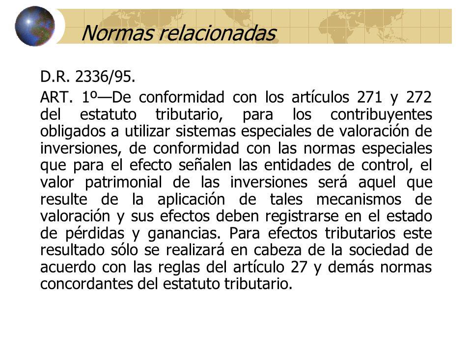 Normas relacionadas D.R. 2336/95.