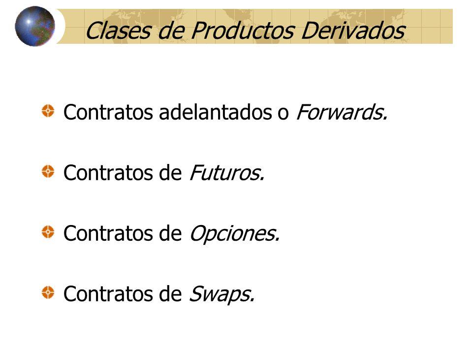 Clases de Productos Derivados